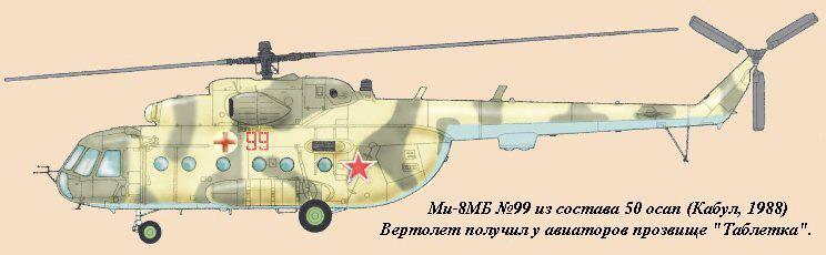 ОрСпН, 459 ООСпН (В/ч 44633) - Спецназ орг